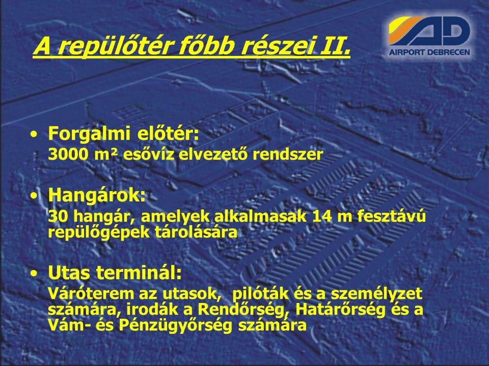 A repülőtér főbb részei II.