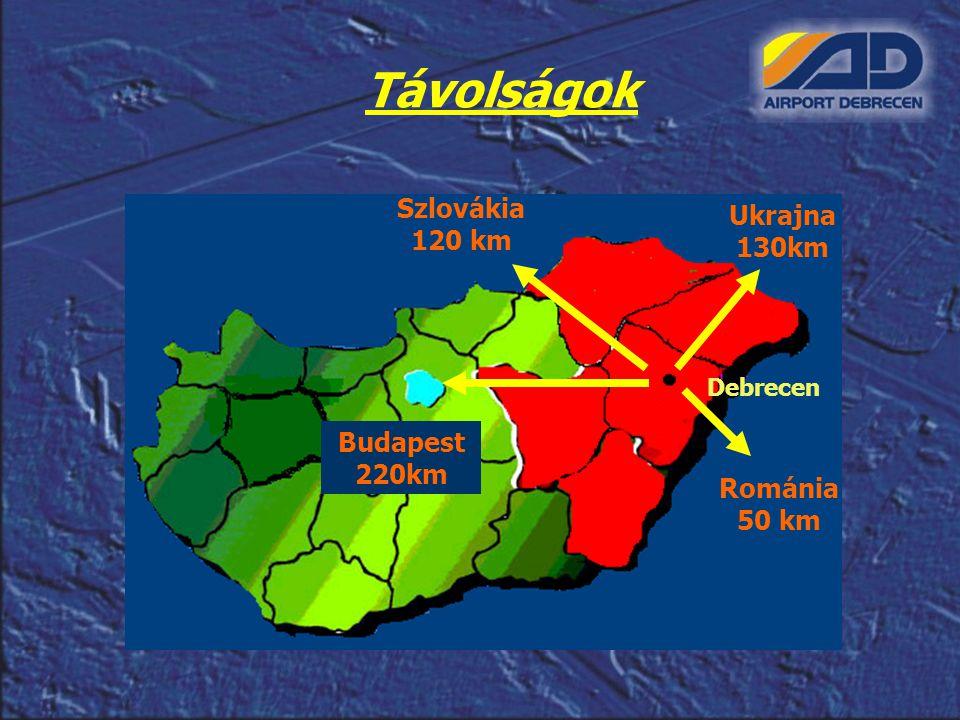 Távolságok Szlovákia120 km Ukrajna130km Budapest 220km Románia 50 km