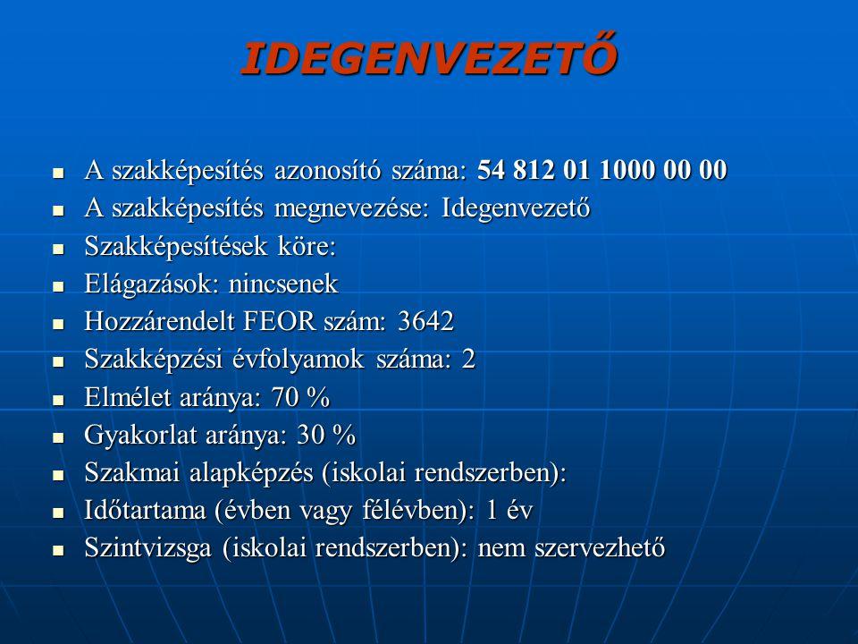 IDEGENVEZETŐ A szakképesítés azonosító száma: 54 812 01 1000 00 00