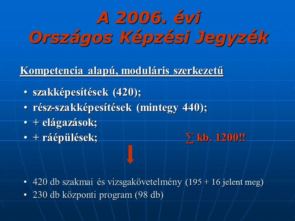 A 2006. évi Országos Képzési Jegyzék