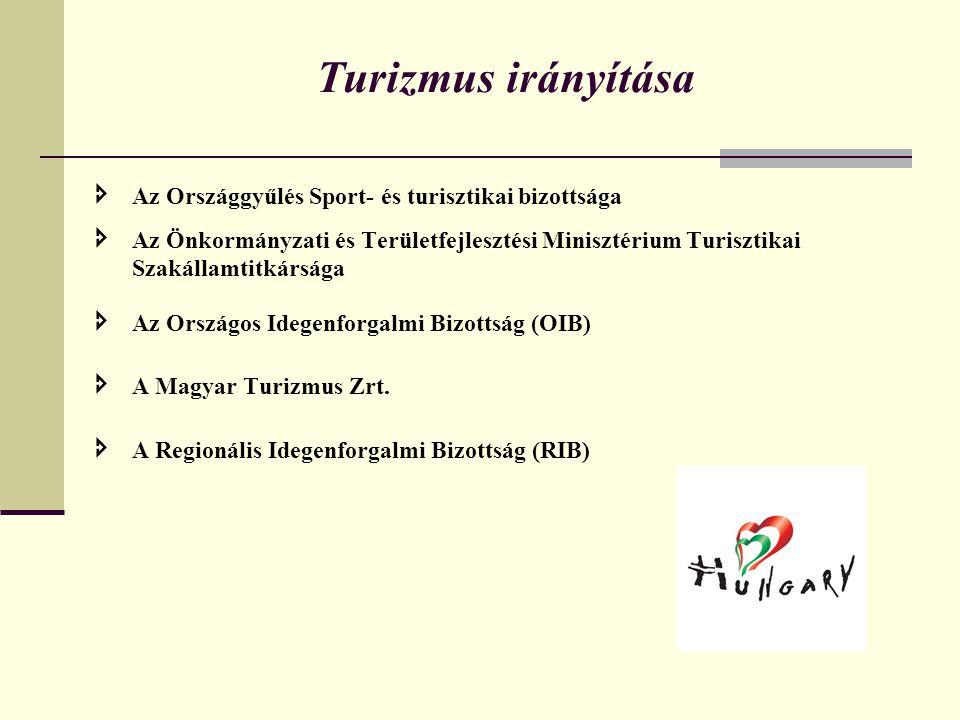 Turizmus irányítása Az Országgyűlés Sport- és turisztikai bizottsága