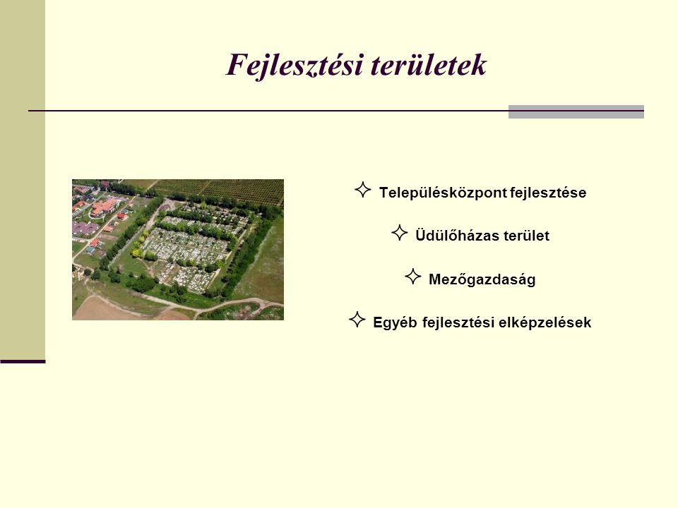 Fejlesztési területek