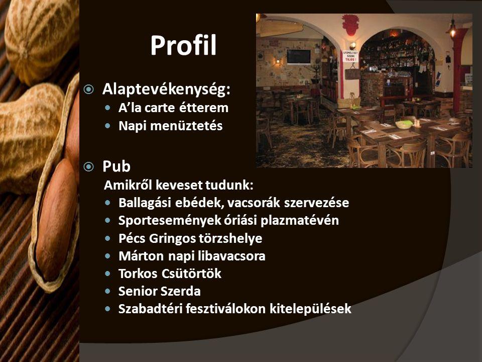 Profil Alaptevékenység: Pub A'la carte étterem Napi menüztetés