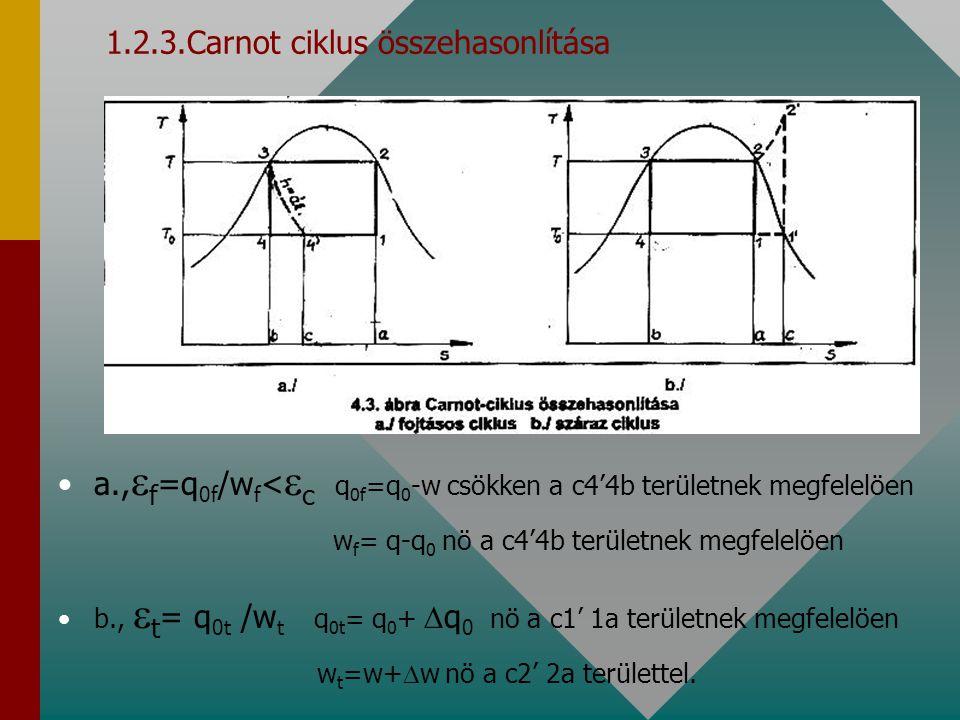 1.2.3.Carnot ciklus összehasonlítása