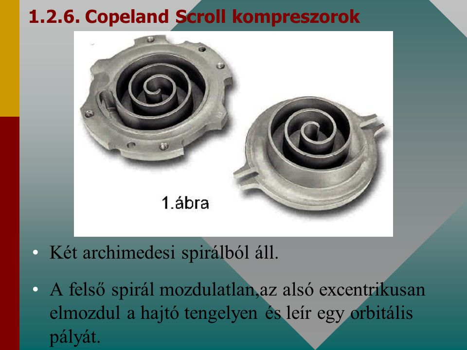 1.2.6. Copeland Scroll kompreszorok