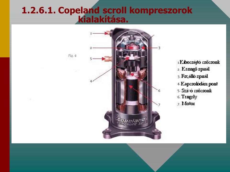 1.2.6.1. Copeland scroll kompreszorok kialakítása.