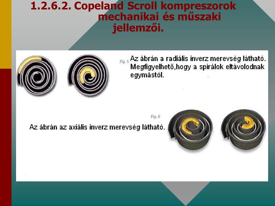 1.2.6.2. Copeland Scroll kompreszorok mechanikai és műszaki jellemzői.