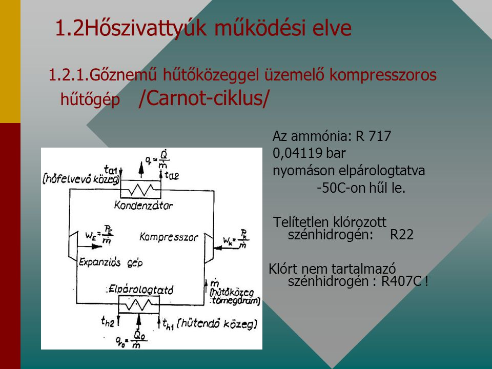 1.2Hőszivattyúk működési elve