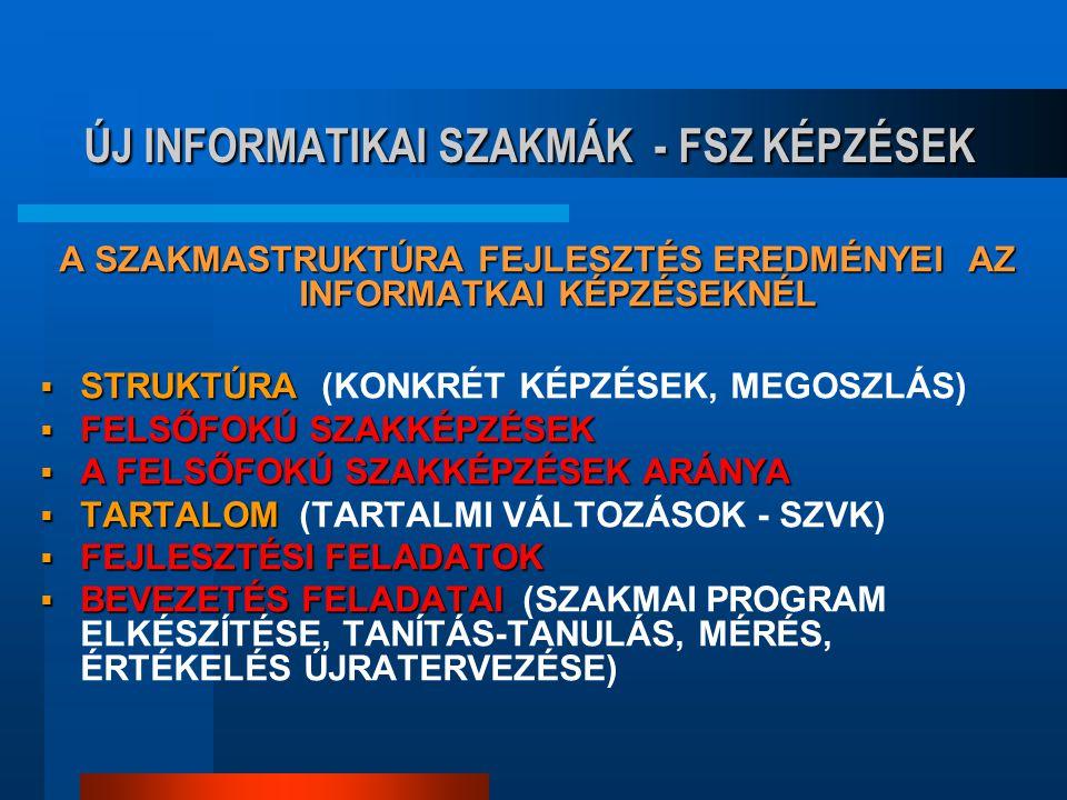 ÚJ INFORMATIKAI SZAKMÁK - FSZ KÉPZÉSEK