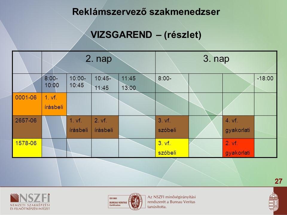 Reklámszervező szakmenedzser VIZSGAREND – (részlet)