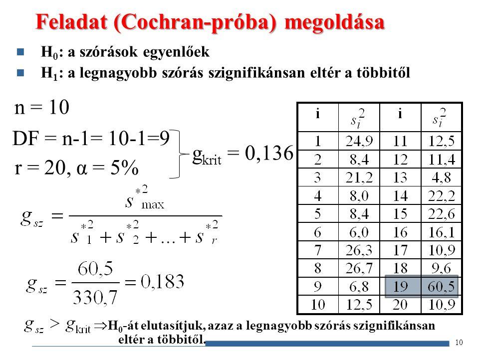 Feladat (Cochran-próba) megoldása