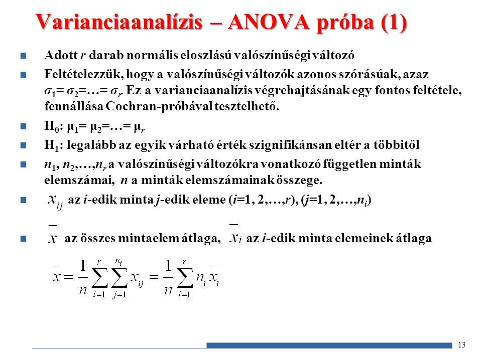 Varianciaanalízis – ANOVA próba (1)