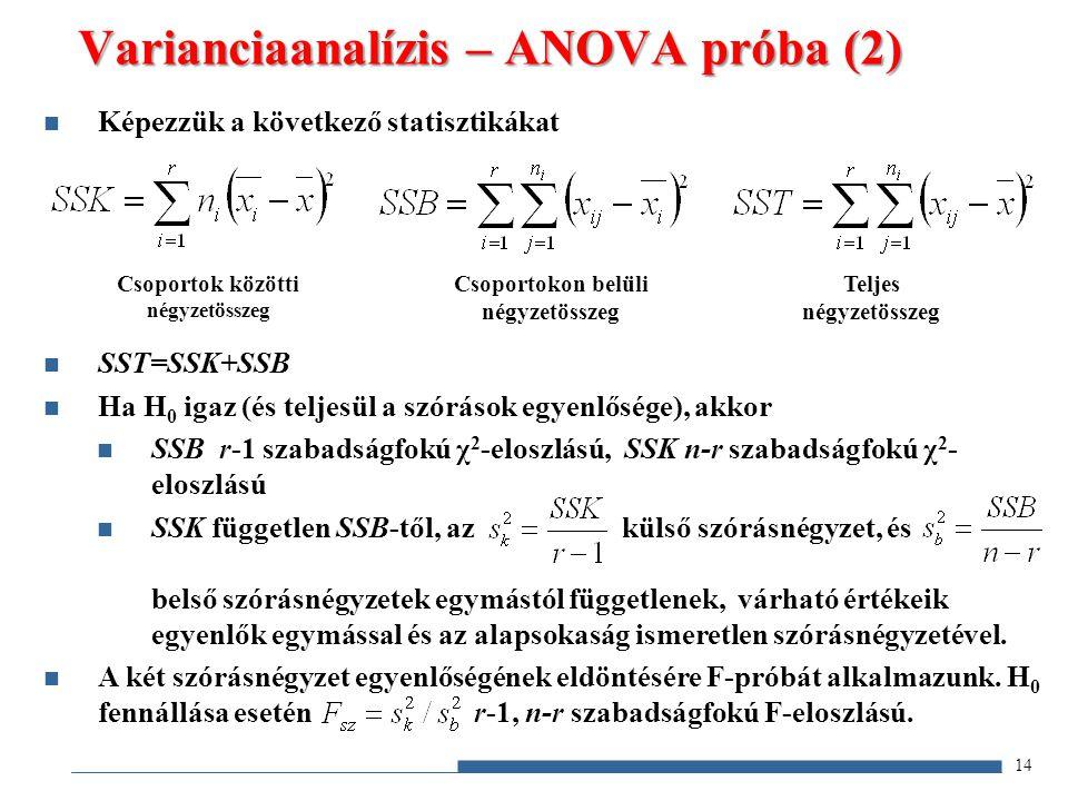 Varianciaanalízis – ANOVA próba (2)