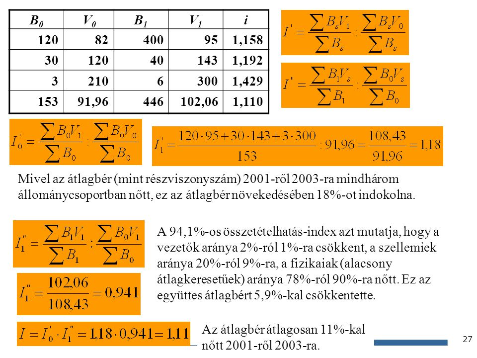 B0 V0. B1. V1. i. 120. 82. 400. 95. 1,158. 30. 40. 143. 1,192. 3. 210. 6. 300. 1,429.