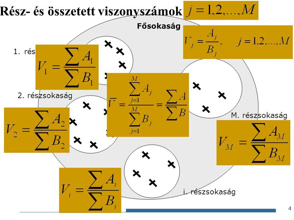 Rész- és összetett viszonyszámok