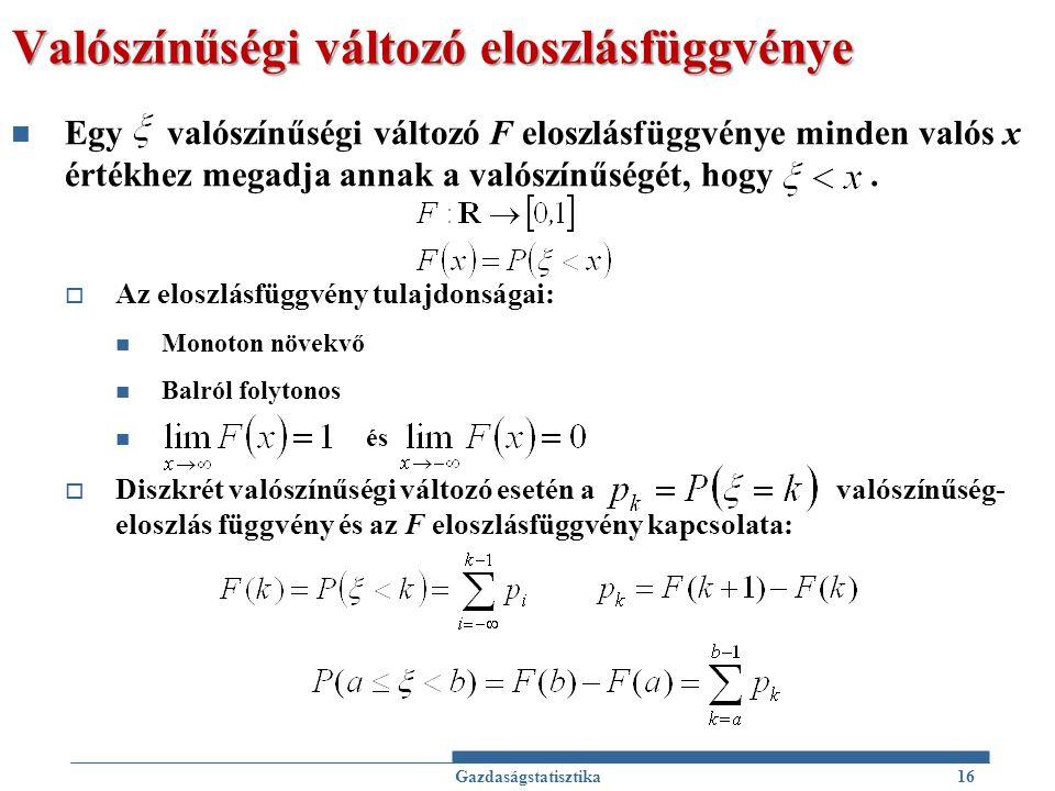 Valószínűségi változó eloszlásfüggvénye
