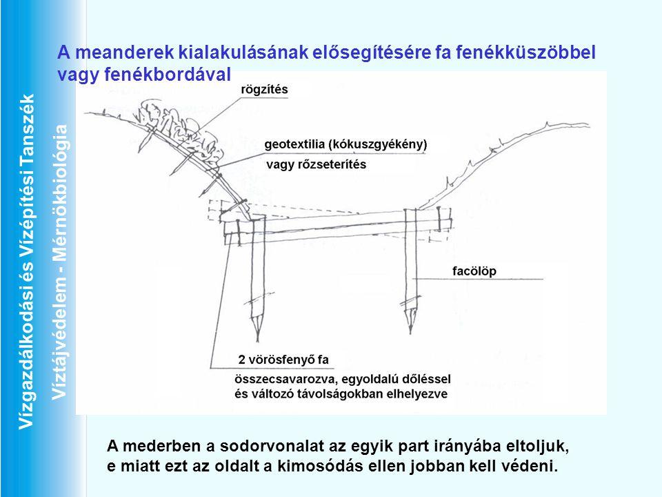 A meanderek kialakulásának elősegítésére fa fenékküszöbbel vagy fenékbordával