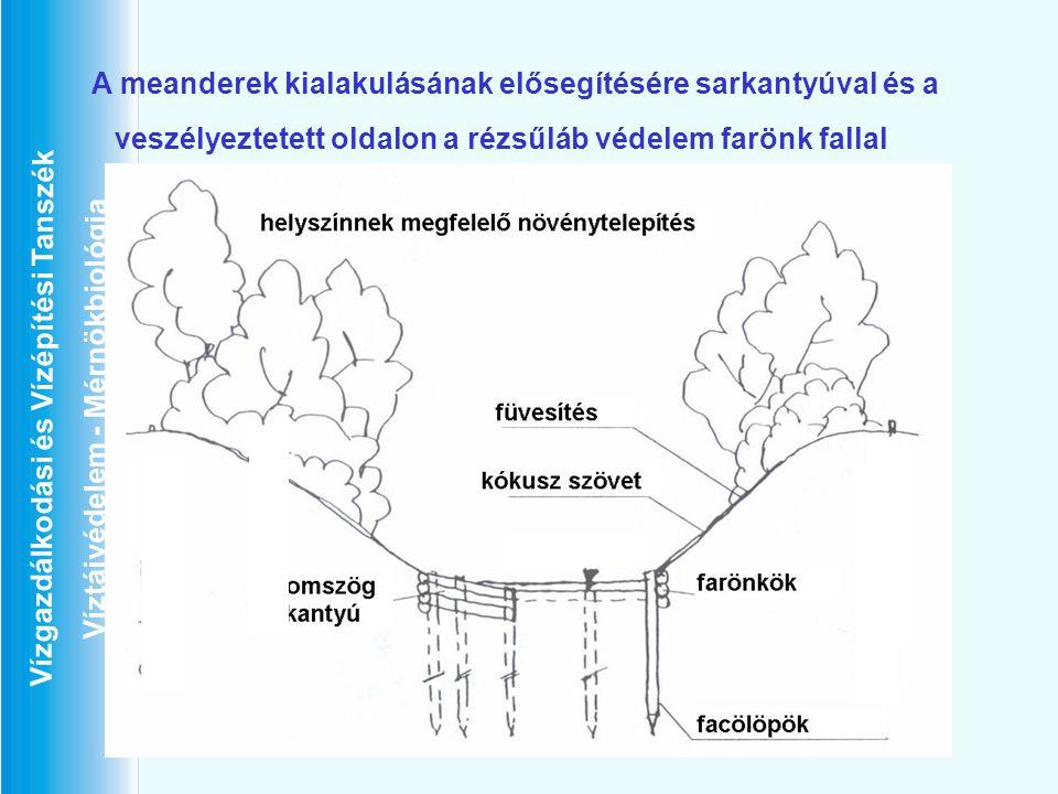 A meanderek kialakulásának elősegítésére sarkantyúval és a