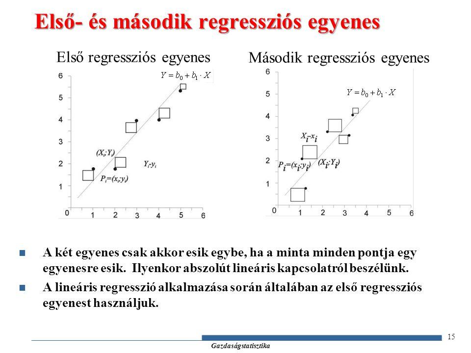 Első- és második regressziós egyenes