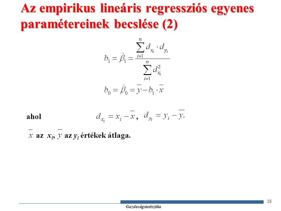 Az empirikus lineáris regressziós egyenes paramétereinek becslése (2)