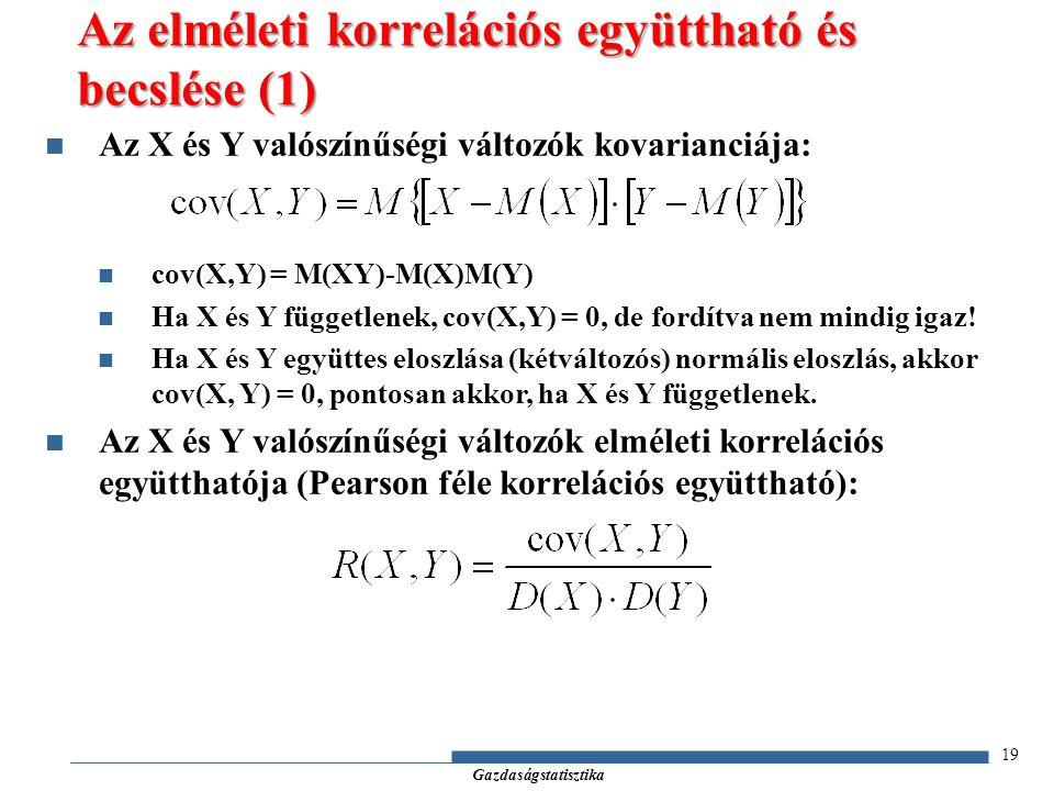 Az elméleti korrelációs együttható és becslése (1)