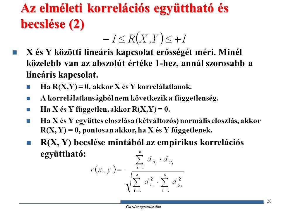 Az elméleti korrelációs együttható és becslése (2)