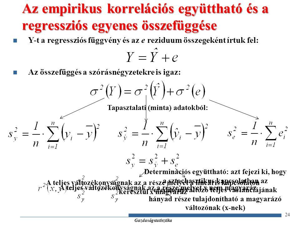 Az empirikus korrelációs együttható és a regressziós egyenes összefüggése