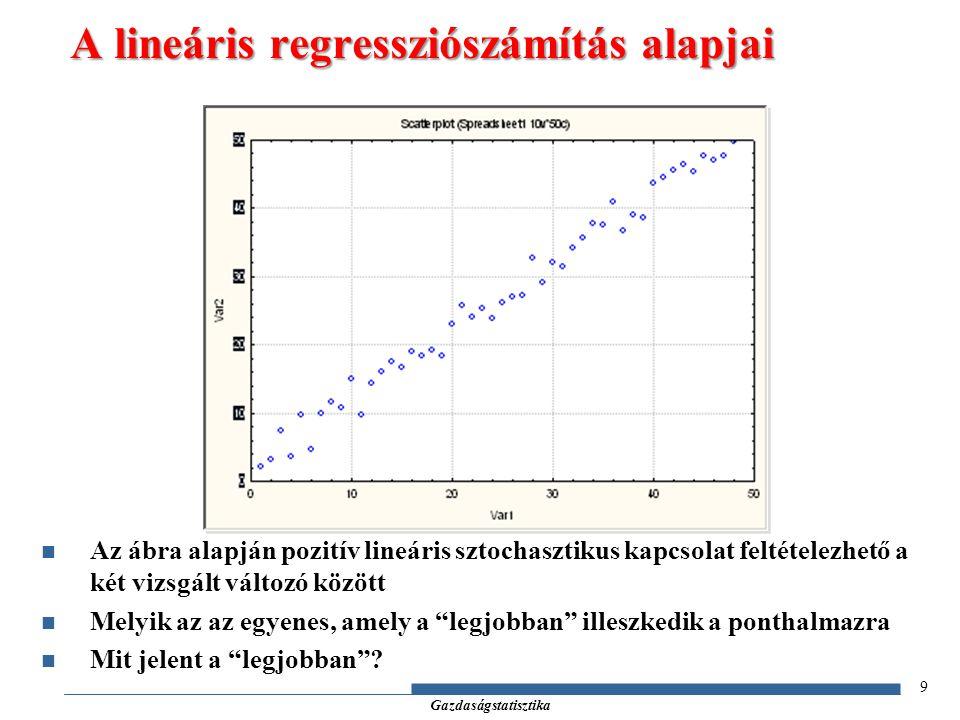 A lineáris regressziószámítás alapjai