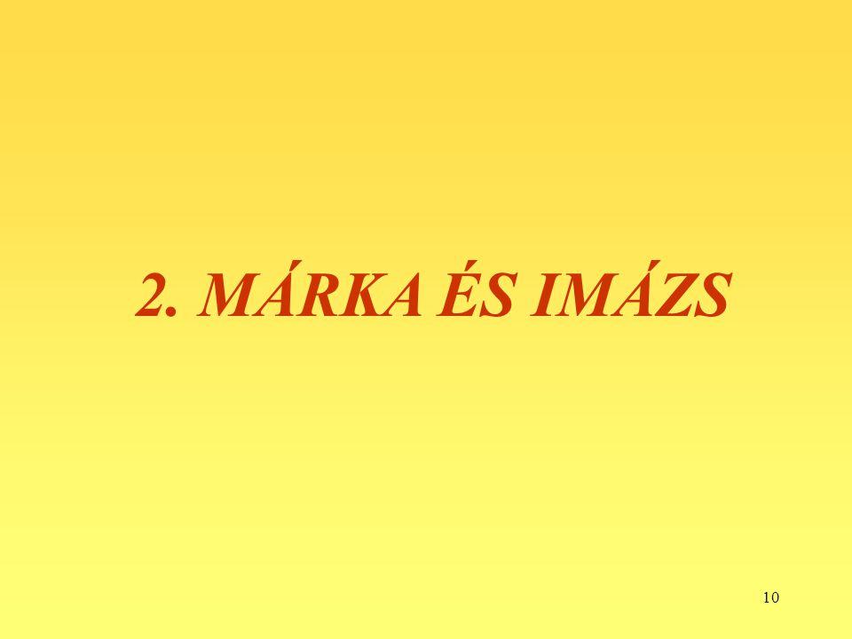 2. MÁRKA ÉS IMÁZS