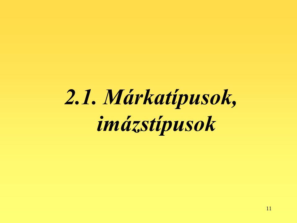 2.1. Márkatípusok, imázstípusok
