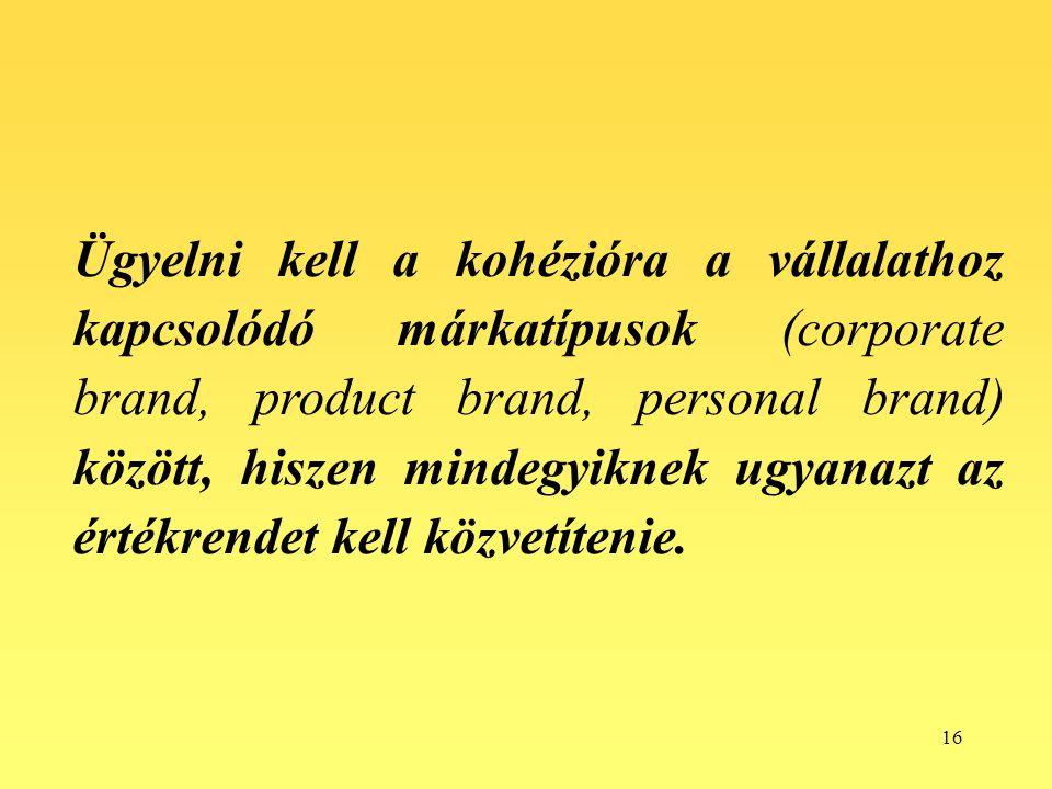 Ügyelni kell a kohézióra a vállalathoz kapcsolódó márkatípusok (corporate brand, product brand, personal brand) között, hiszen mindegyiknek ugyanazt az értékrendet kell közvetítenie.