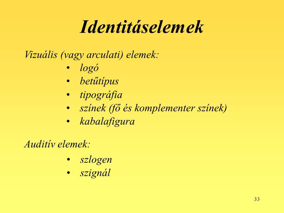 Identitáselemek Vizuális (vagy arculati) elemek: logó betűtípus
