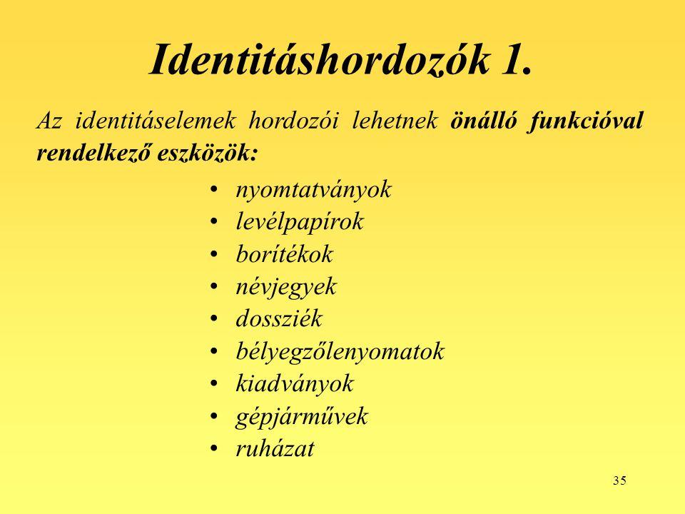 Identitáshordozók 1. Az identitáselemek hordozói lehetnek önálló funkcióval rendelkező eszközök: nyomtatványok.