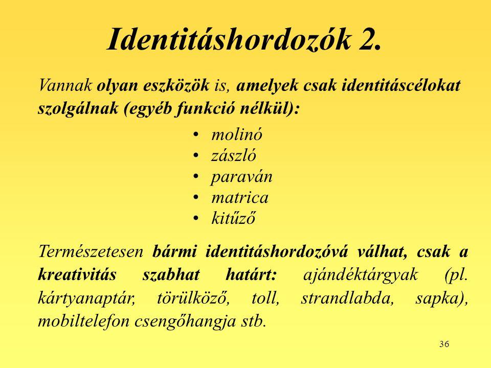 Identitáshordozók 2. Vannak olyan eszközök is, amelyek csak identitáscélokat szolgálnak (egyéb funkció nélkül):