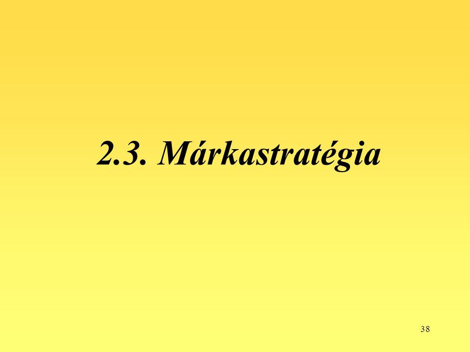 2.3. Márkastratégia