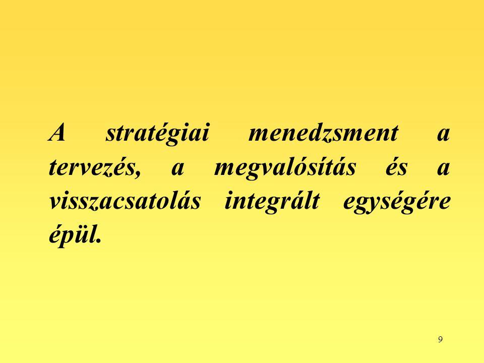 A stratégiai menedzsment a tervezés, a megvalósítás és a visszacsatolás integrált egységére épül.
