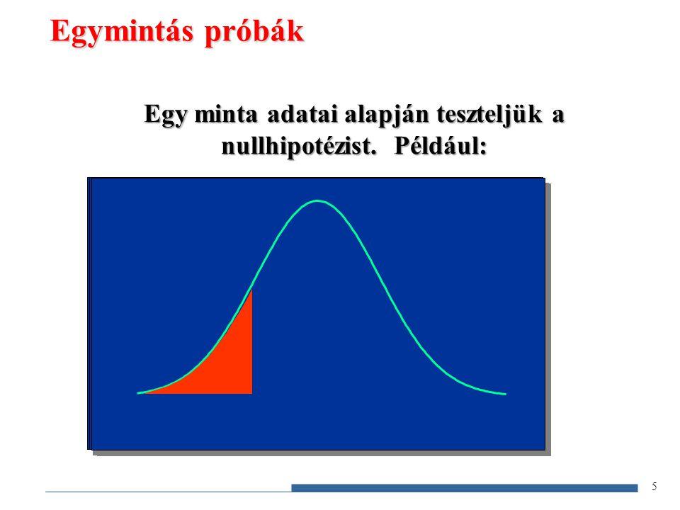 Egy minta adatai alapján teszteljük a nullhipotézist. Például: