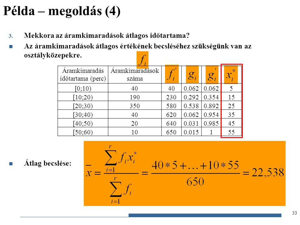 Példa – megoldás (4) Mekkora az áramkimaradások átlagos időtartama