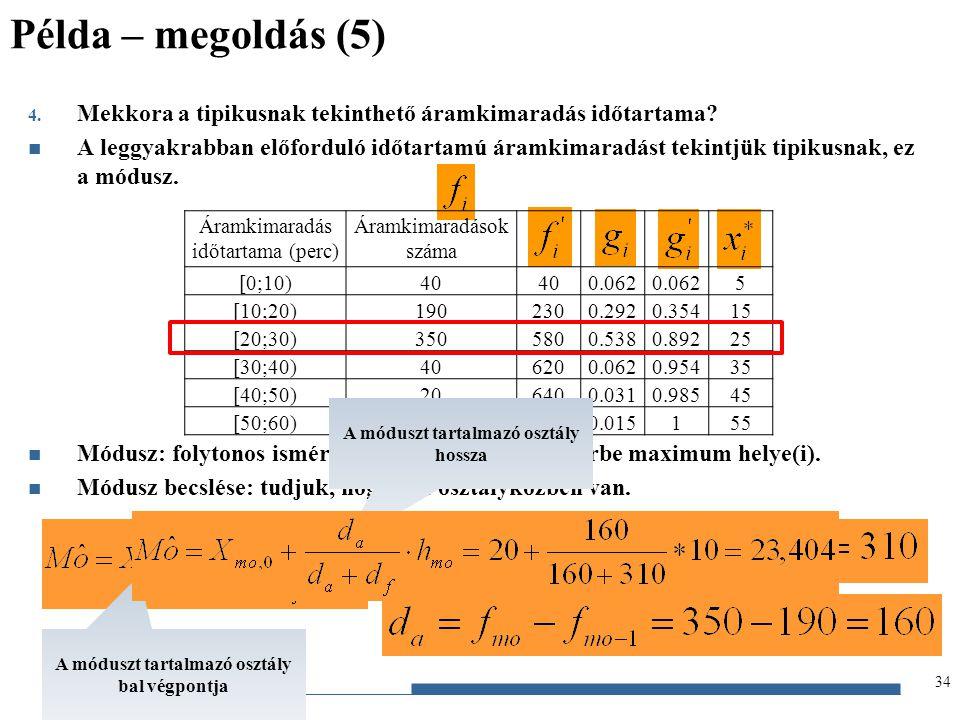 Példa – megoldás (5) Mekkora a tipikusnak tekinthető áramkimaradás időtartama