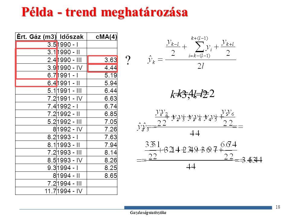 Példa - trend meghatározása