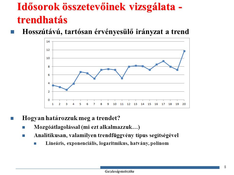 Idősorok összetevőinek vizsgálata - trendhatás