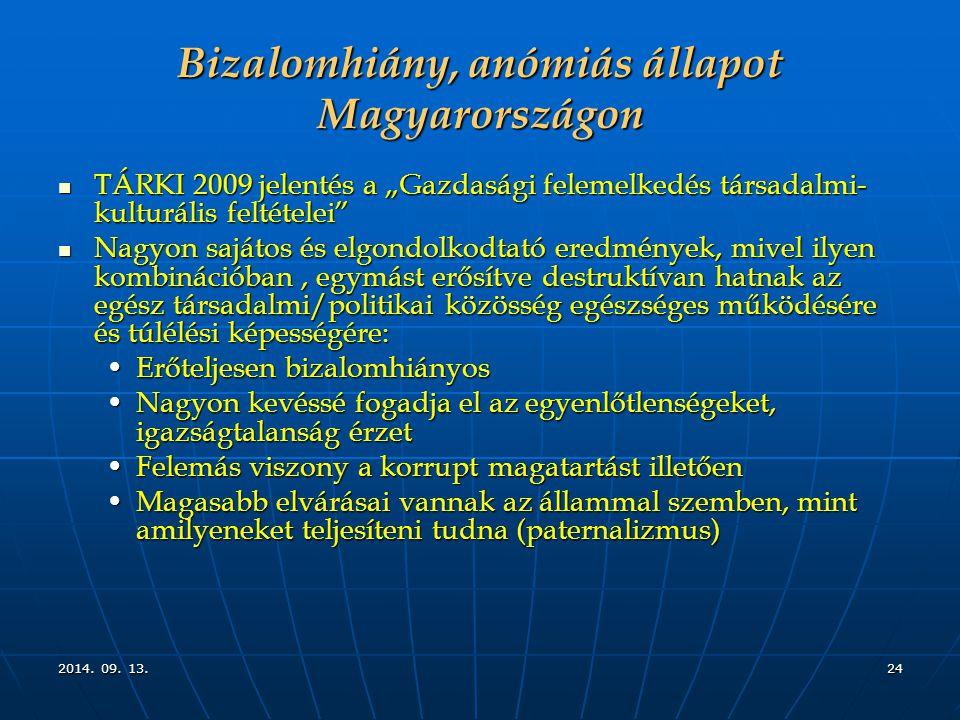 Bizalomhiány, anómiás állapot Magyarországon