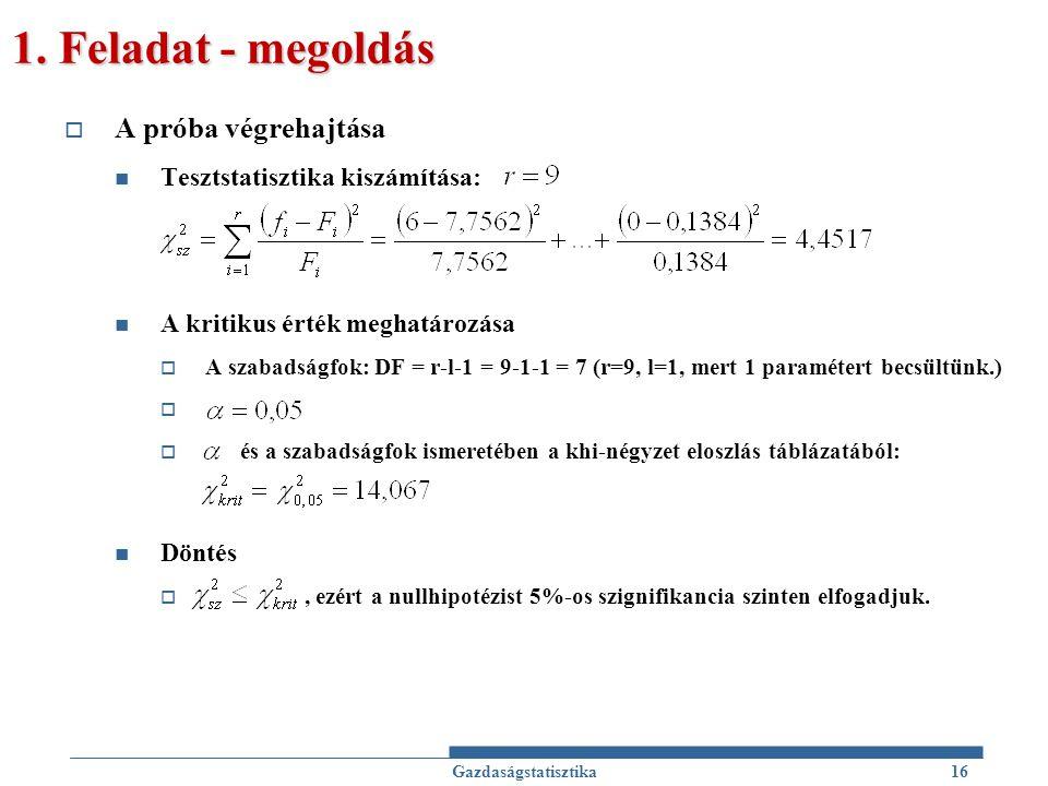 1. Feladat - megoldás A próba végrehajtása
