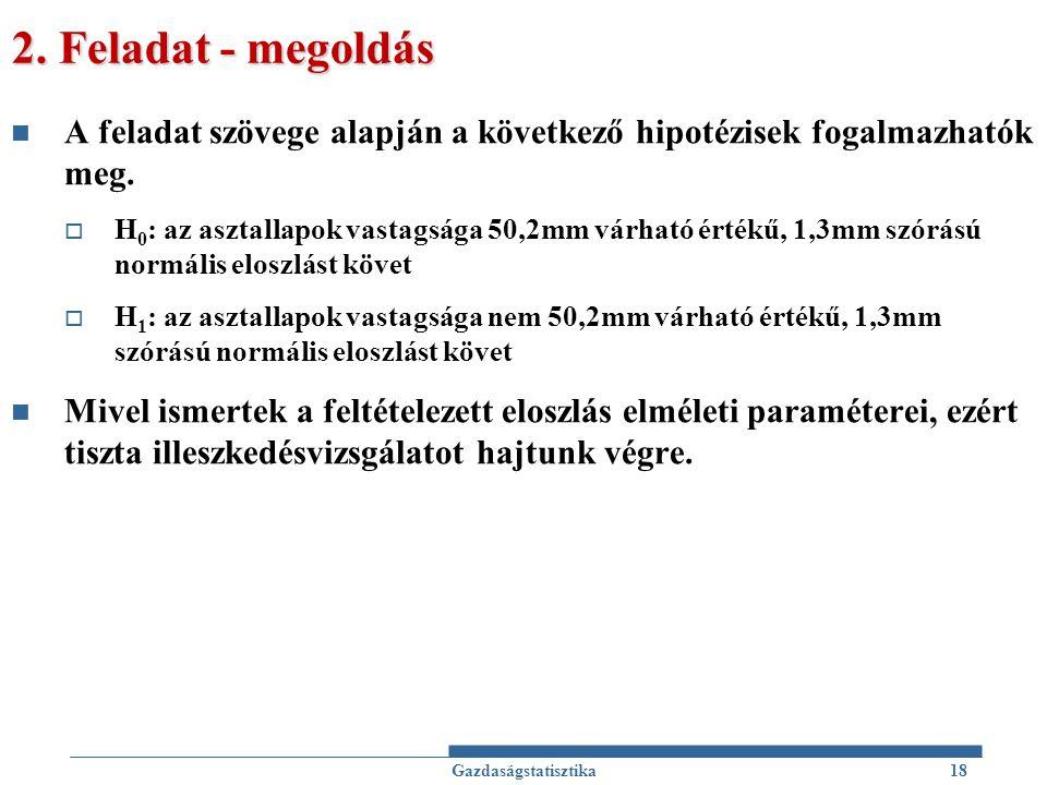 2. Feladat - megoldás A feladat szövege alapján a következő hipotézisek fogalmazhatók meg.