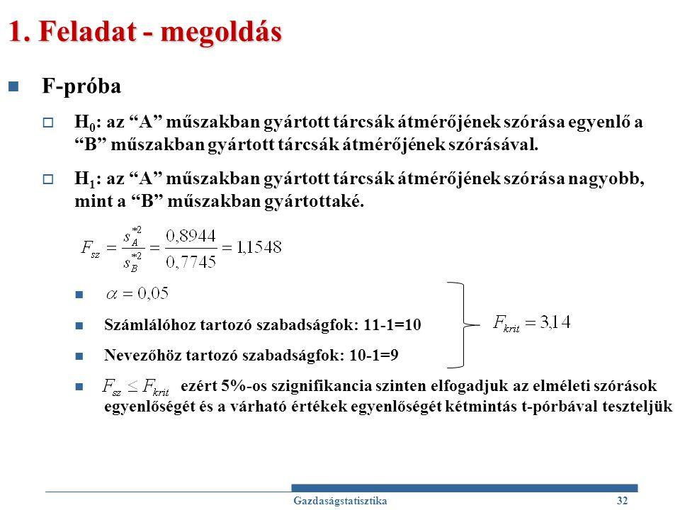 1. Feladat - megoldás F-próba