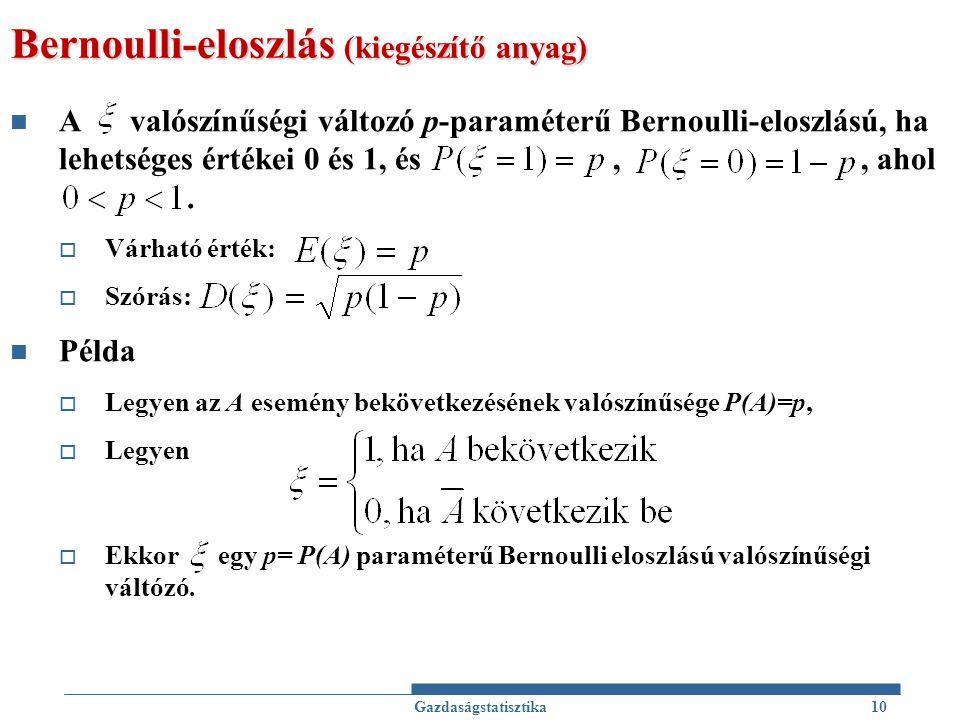 Bernoulli-eloszlás (kiegészítő anyag)