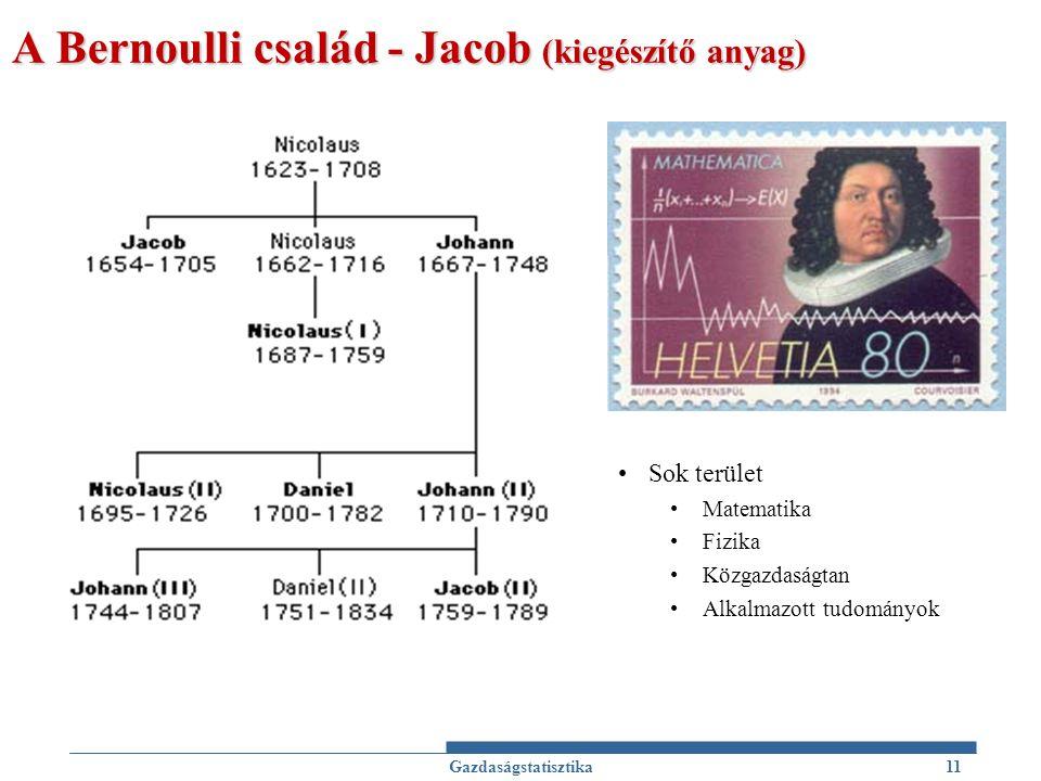 A Bernoulli család - Jacob (kiegészítő anyag)