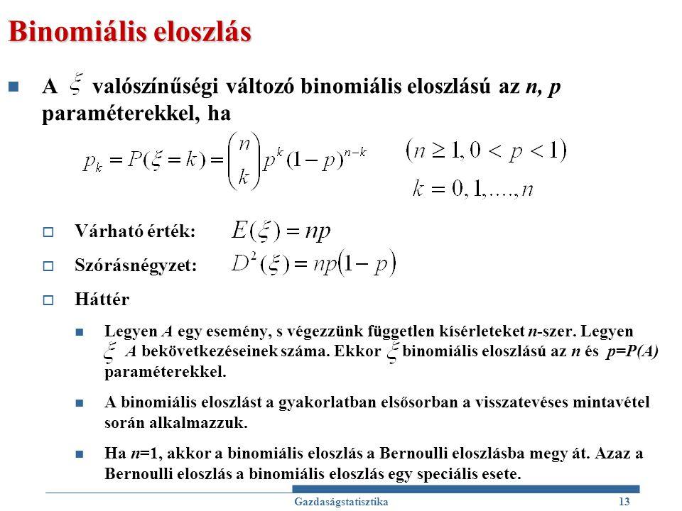 Binomiális eloszlás A valószínűségi változó binomiális eloszlású az n, p paraméterekkel, ha. Várható érték:
