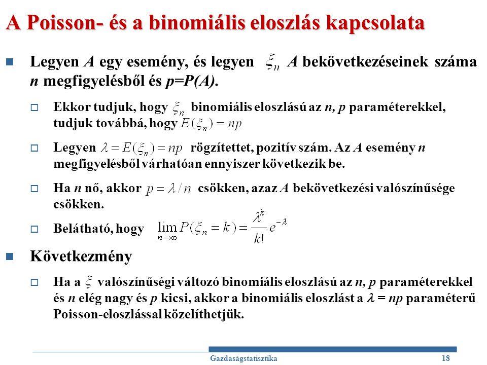 A Poisson- és a binomiális eloszlás kapcsolata