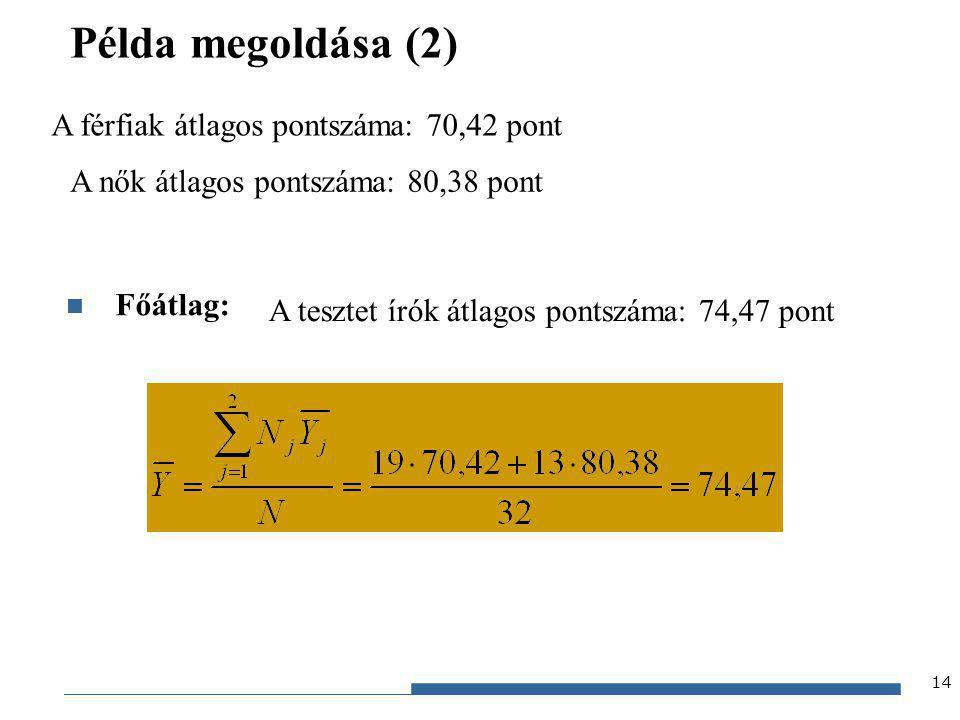 Példa megoldása (2) A férfiak átlagos pontszáma: 70,42 pont